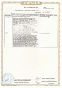 Certificate TR CU electrics 2