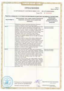 Certificate TR TS svetilnik 2